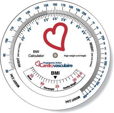 bmi weight loss fitness wellness